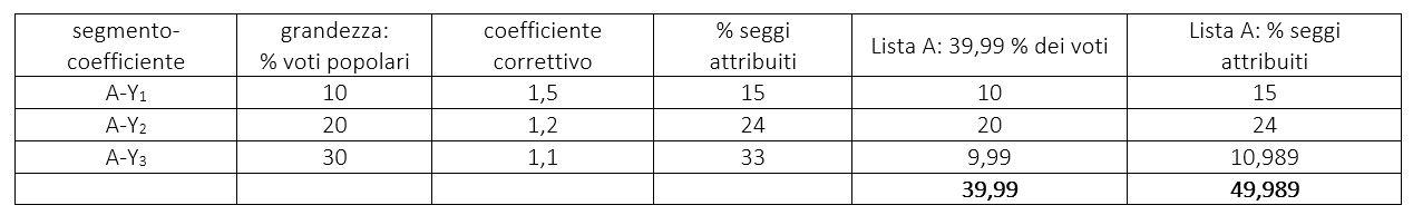 attanasio_2