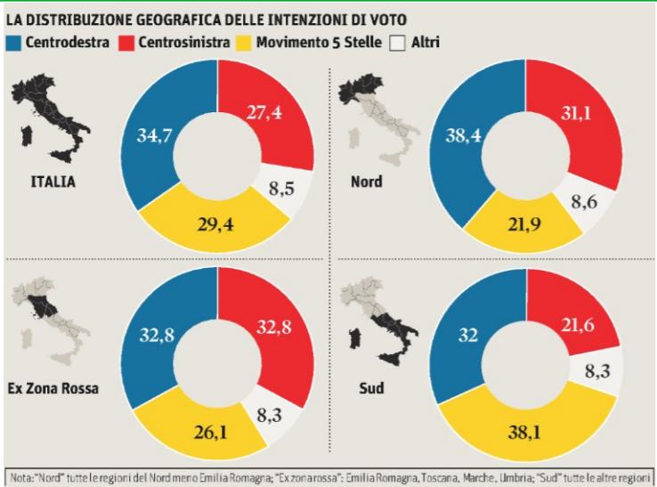 Il maxi sondaggio cise sole 24 ore la maggioranza resta for Ultime notizie parlamento italiano
