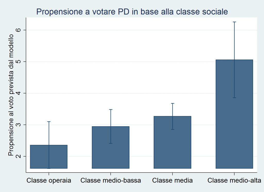 classe_pd