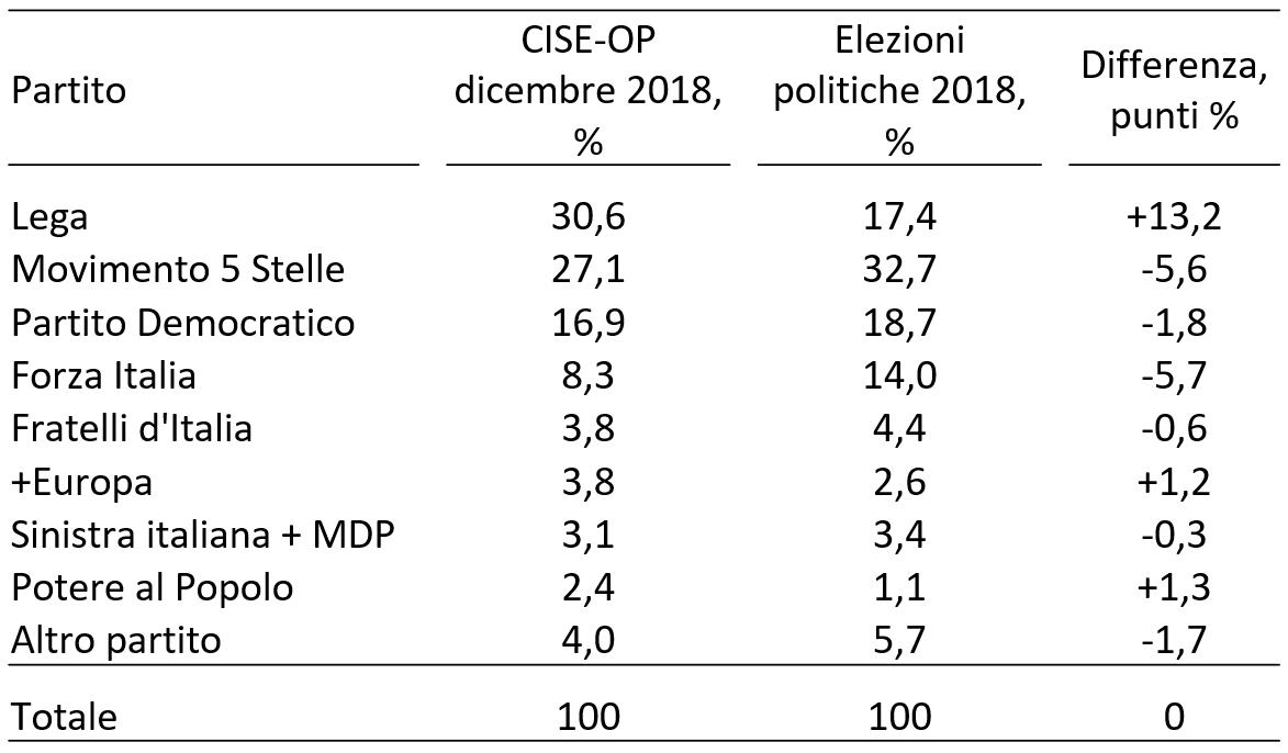 voteint